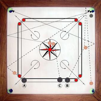 Les diagonales au carrom