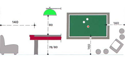 Implantation du billard - Dimension table de billard standard ...