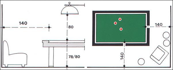 Implantation luminaires - Lampe pour table de billard ...