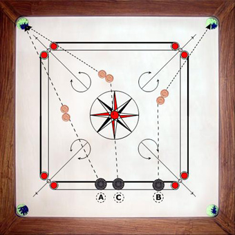 Le petit train collé au carrom
