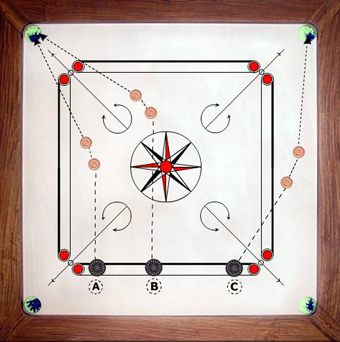 Le petit train au Carrom