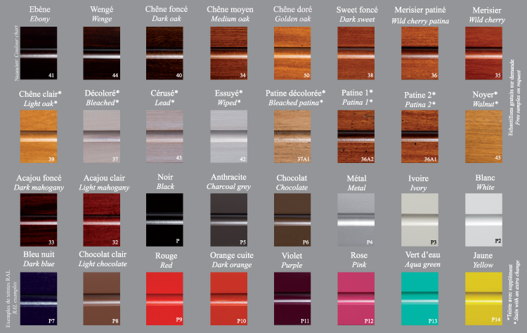 Vernis teint bois awesome une fois la planche compltement - Vernis bois couleur ...